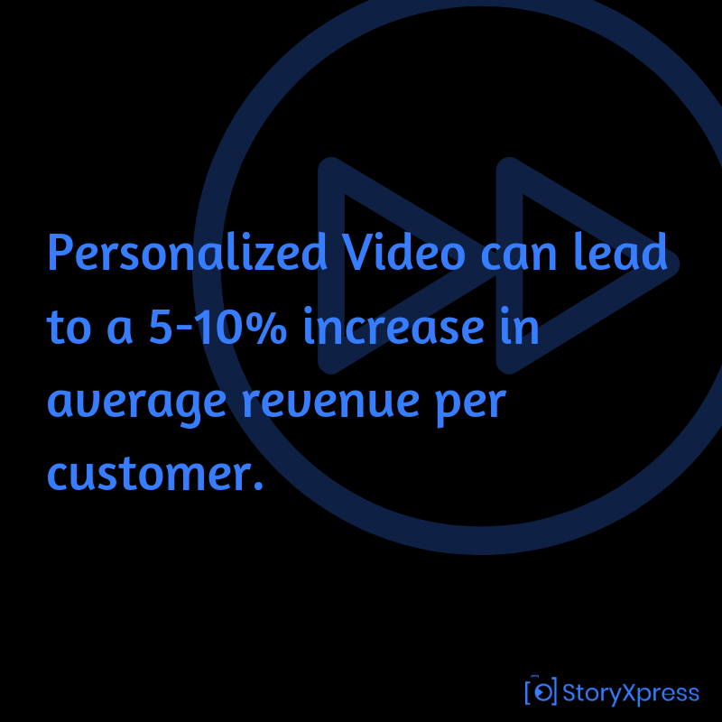 Personalization and Revenue per Customer