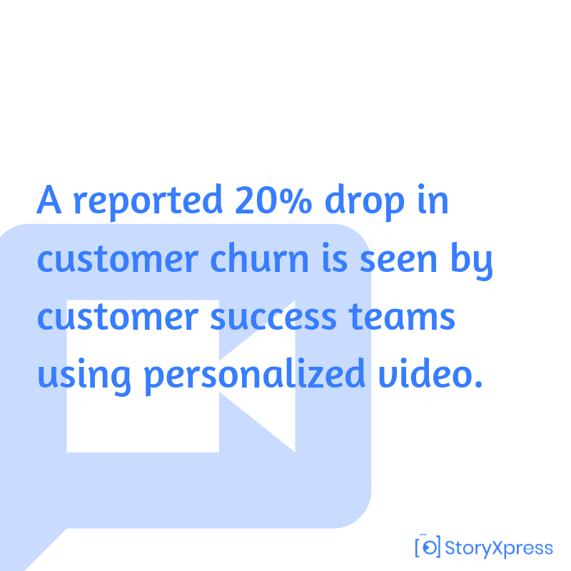 Reducing Customer churn with Personalized videos