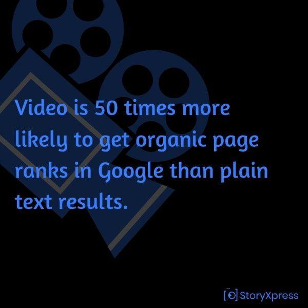 Videos increase organic page rank in Google