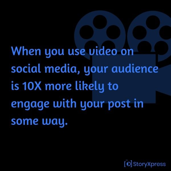 Videos increase engagement rate on your post