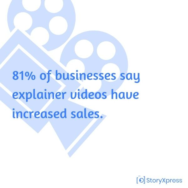 Explainer videos increase sales for businesses